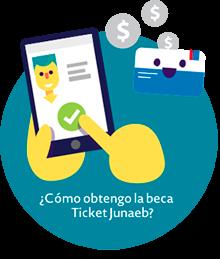 ¿Cómo obtengo la beca Ticket Junaeb?